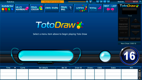 Cara Daftar Toto Draw Sbobet