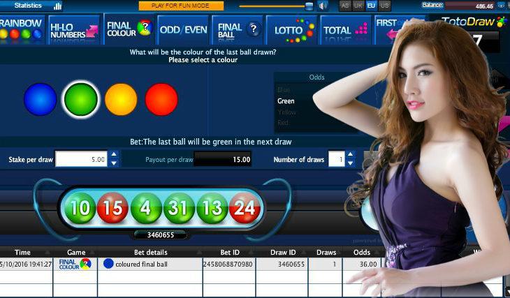 Panduan Terlengkap Games Hilo atau Sbobettotodraw Online